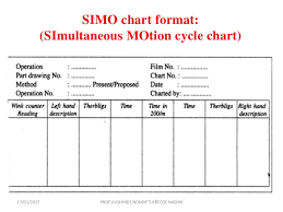 Simo Chart In Industrial Engineering Ppt Industrial Engineering Method Study And Work Study