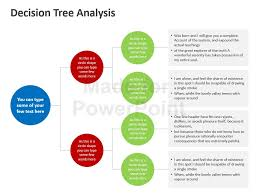 tree in powerpoint decision tree analysis template powerpoint slides