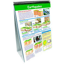 Types Of Flip Chart Earth Science Flip Chart