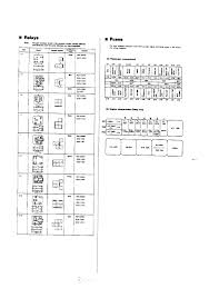 translated fuse box diagram gt r s premier comment