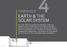 how our solar system formed article khan academy