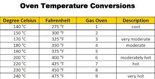 Fahrenheit To Celsius Chart Oven Oven Temperature Conversion Chart Measurement Oven