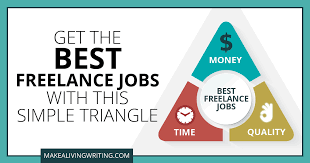 writer pay archives make a living writing get the best lance jobs this simple triangle com