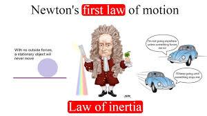 law of inertia formula. newton\u0027s first law of motion (law inertia) inertia formula