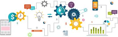 مدیریت منابع سرمایهای(ERP)
