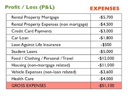 Real Estate Profit And Loss Template 30 Images Of Printable Template For Rental Property Profit And Loss