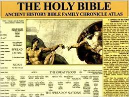 Chronicles Genealogy Chart The Bible Chronicle Atlas The Amazing Ancient History Bible
