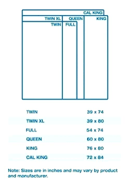 mattress sizes double. Bed Dimensions Chart Queen Size Mattress And Sleep Train Sizes Double