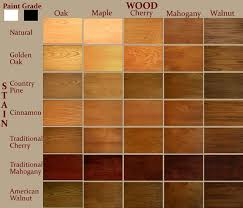 Mahogany Stain Color Chart Wood Stain Chart Like Cinnamon Or Golden Oak For Maple Wood