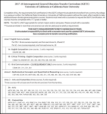 Uc Davis Ge Chart University Of California Uc Transfer Requirements
