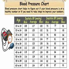 Healthy Blood Pressure Chart Blood Pressure Chart For Men Blood Pressure Chart Age Related