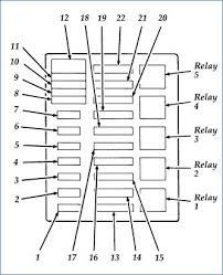 40 96 ford f150 fuse box diagram qb0b wanderingwith us 1996 ford f150 fuse box info at 96 Ford F150 Fuse Box