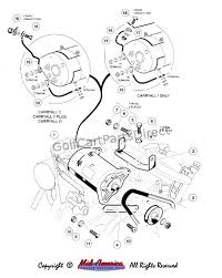 92 club car wiring diagram 92 wiring diagrams c7 starter mounting club car wiring diagram