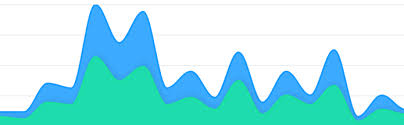 Top Javascript Charting Libraries Reflective Data