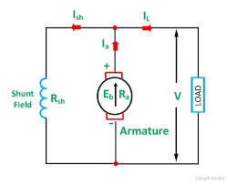 types of dc generator separately excited and self excited types of dc generator fig 2