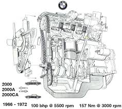 97 bmw 528i engine diagram motorcycle schematic images of bmw i engine diagram bmw 2002ti engine diagram bmw home wiring diagrams