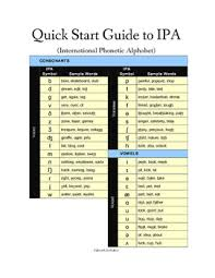 It was devised by the international phonetic association in the late 19th. Quick Start Guide To International Phonetic Alphabet Ipa For Singers