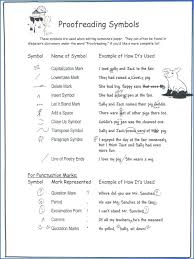 Ending Punctuation Worksheets For Grade New Grammar And Paragraph