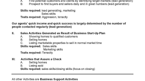 Resume Templates Free Online Best Resumes