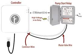 how do i wire a pump to my rachio generation rachio support warning do not connect the rachio directly to the pump the unit will be damaged will void your warranty connect the controller to the pump start relay