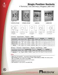 meter mounting equipment ohio indiana area pdf Residential Electrical Wiring Diagrams at U7487 Rl Tg Wiring Diagram