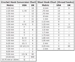 English Thread Size Chart Crochet Hook Conversion Chart Usa Uk Metric Includes