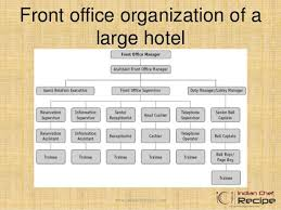 Hotel Medium Management Structure Form Yahoo Image Search