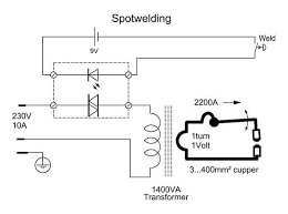 diagram of welding machine wiring diagrams best spot welding wiring diagram wiring diagrams reader welding machine owners manual diagram of welding machine