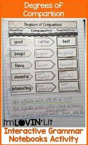 creative essay writing games online