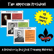The American President American History Anchor Charts