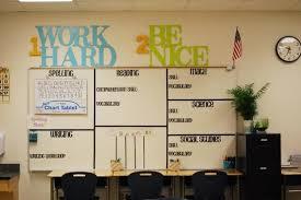 classroom whiteboard ideas. wall board ideas stunning u003cinput typehidden prepossessing classroom whiteboard h