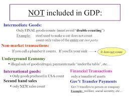 What Is Not Included In Gdp Gross Domestic Product How Do You Measure Economic Growth