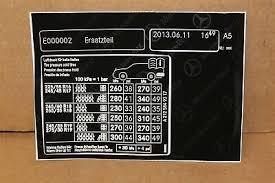 Tyre Pressure Data Sticker A2125849317 New Genuine Mercedes