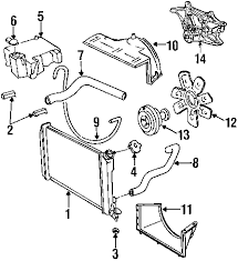 1995 chevrolet s10 parts gm parts department buy genuine gm 5 shown see all 6 part diagrams