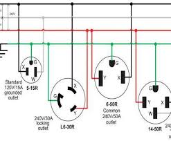 single pole switch grounding receptacle wiring perfect 3 wire single pole switch grounding receptacle wiring perfect 3 wire outlet wiring diagram schematic diagrams rh