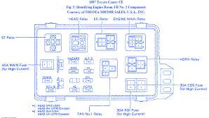 toyota camry ce 1997 fuse box block circuit breaker diagram 1998 toyota camry fuse box diagram at 1997 Toyota Camry Fuse Box