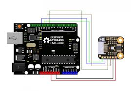 gravity__i2c_bme280_environmental_sensor__temperature,_humidity  at Ic2 Dust Sensor Gpio Wiring Diagram