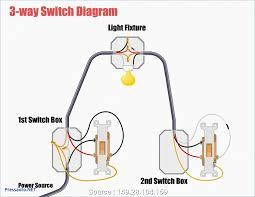 how to wire lights one switch popular wiring diagram multiple how to wire two lights off one switch wiring diagram multiple lights switch rated