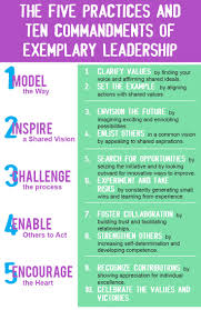 best ideas about leadership competencies the five practices of exemplary leadership leadership competencies that are essential to make extraordinary things