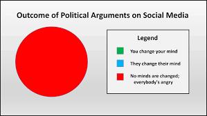 Argument Pie Chart The Ransberger Pivot Rapidstart
