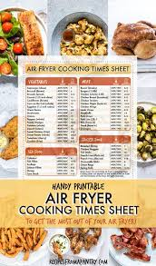 Air Fryer Oven Cooking Chart Air Fryer Cooking Times Cheat Sheet Recipes From A Pantry