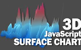 Create 3d Chart How To Create 3d Surface Chart With Javascript Red Stapler