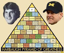 The Harbaugh Pyramid Of Greatness Mgoblog