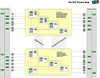 itil process itil processes it process wiki