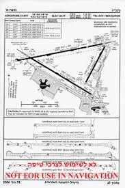 Ben Gurion Airport Wikipedia
