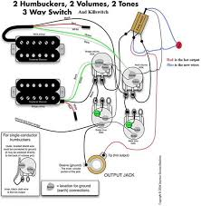 the new ultimate killswitch th ultimate guitar depending on the kind of guitar you have and where you want to put the killswitch wiring the killswitch to the pickup selector not be very convenient
