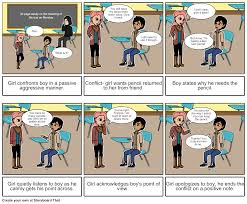 conflict resolution comic strip storyboard by koats