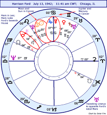 Harrison Ford Chart Natal Stariq Com