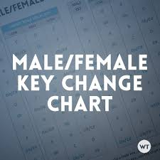 Transposition Chart Pdf Male Female Key Change Chart Worship Tutorials