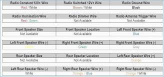 honda accord radio wiring diagram kanvamath org Honda Civic Parts at Honda Civic Speaker Wire Harness